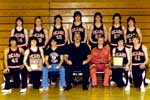 Juneau Douglas Crimson Bears basketball team 1981 - 1982
